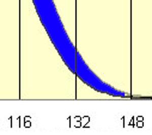 men-women-iq-statistics-graph-zoom1.jpg